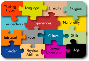 Cultural diversity image